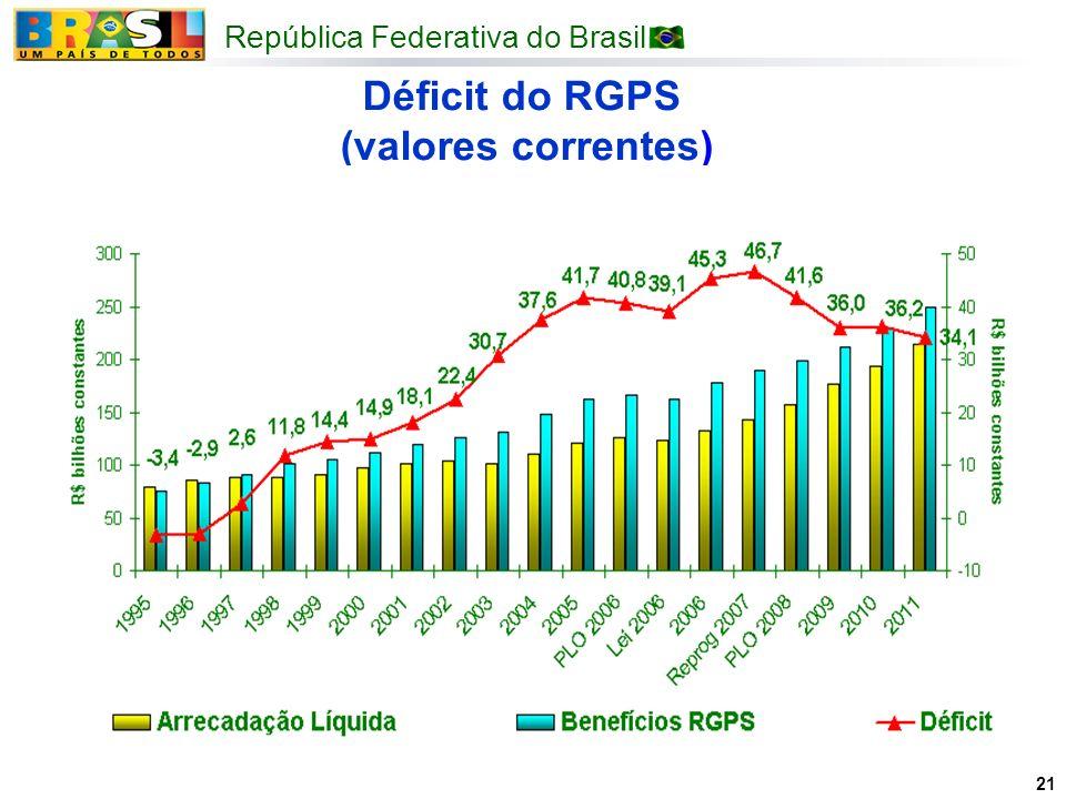 República Federativa do Brasil 21 Déficit do RGPS (valores correntes)