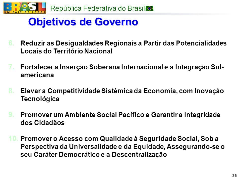 República Federativa do Brasil 25 6. Reduzir as Desigualdades Regionais a Partir das Potencialidades Locais do Território Nacional 7. Fortalecer a Ins