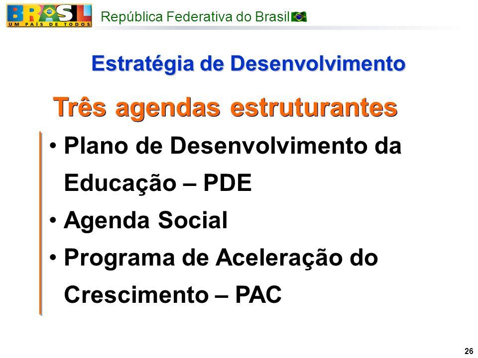 República Federativa do Brasil 26 Plano de Desenvolvimento da Educação – PDE Agenda Social Programa de Aceleração do Crescimento – PAC Três agendas es