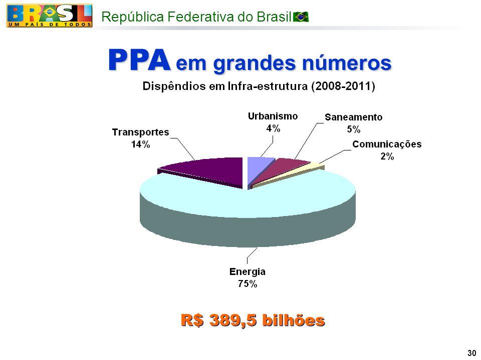 República Federativa do Brasil 30 R$ 389,5 bilhões PPA em grandes números