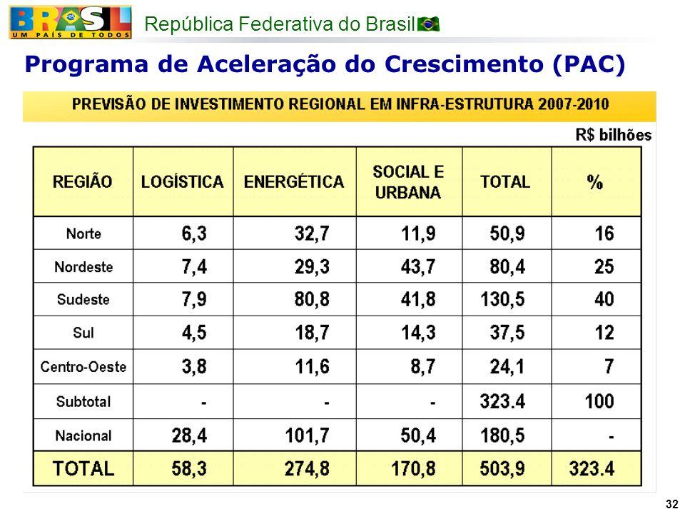 República Federativa do Brasil 32 Programa de Aceleração do Crescimento (PAC)