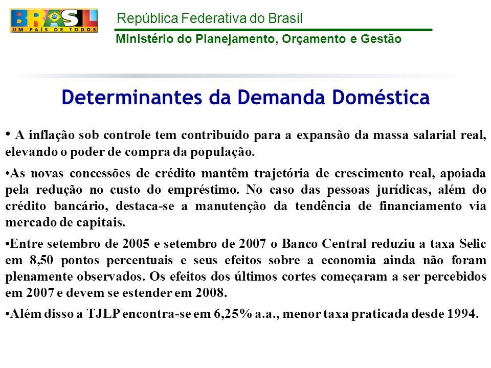 República Federativa do Brasil Ministério do Planejamento, Orçamento e Gestão Determinantes da Demanda Doméstica A utilização da capacidade instalada em 2007 está crescendo, mas é inferior a observada em 2004.