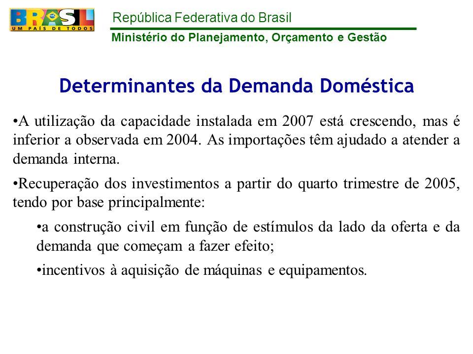 República Federativa do Brasil Ministério do Planejamento, Orçamento e Gestão Determinantes da Demanda Doméstica A utilização da capacidade instalada