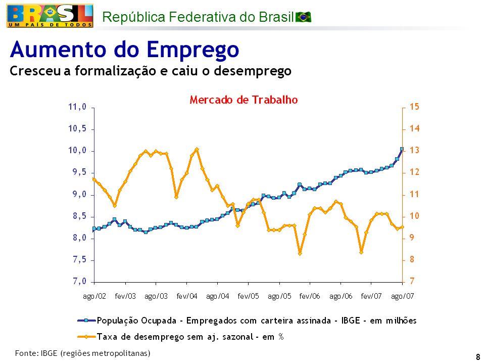 República Federativa do Brasil 9 Fonte: Ministério do Trabalho e Emprego e IBGE Obs.: Valores em R$, a preços constantes.
