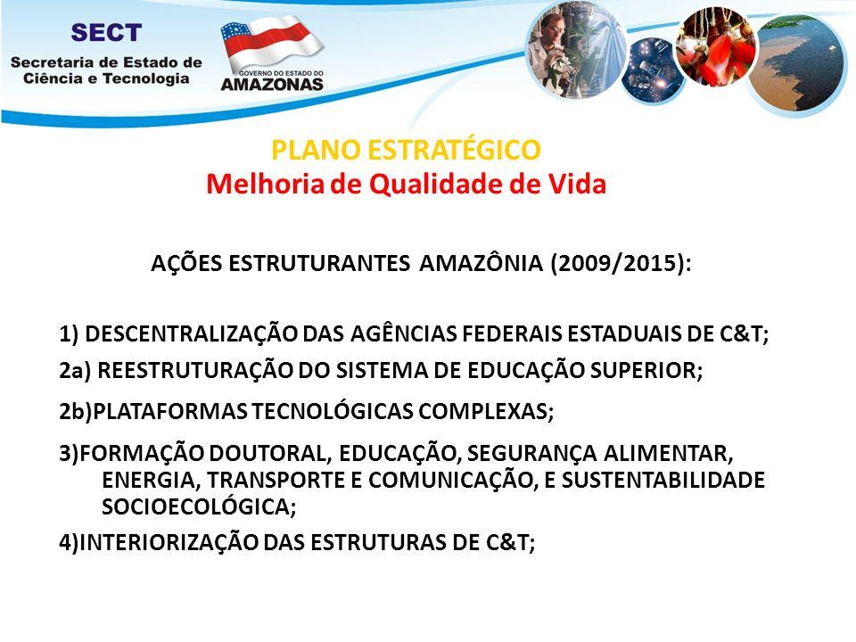 1) DESCENTRALIZAÇÃO DAS AGÊNCIAS FEDERAIS ESTADUAIS DE C&T; 2a) REESTRUTURAÇÃO DO SISTEMA DE EDUCAÇÃO SUPERIOR; 2b)PLATAFORMAS TECNOLÓGICAS COMPLEXAS;