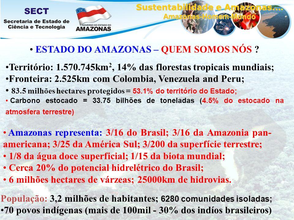 Sustentabilidade e Amazonas... Sustentabilidade e Amazonas....Amazonas-Homem-Mundo ESTADO DO AMAZONAS – QUEM SOMOS NÓS ? Território: 1.570.745km 2, 14