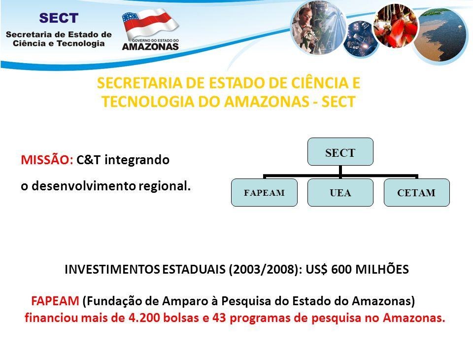 MISSÃO: C&T integrando o desenvolvimento regional. SECT FAPEAMUEACETAM INVESTIMENTOS ESTADUAIS (2003/2008): US$ 600 MILHÕES FAPEAM (Fundação de Amparo