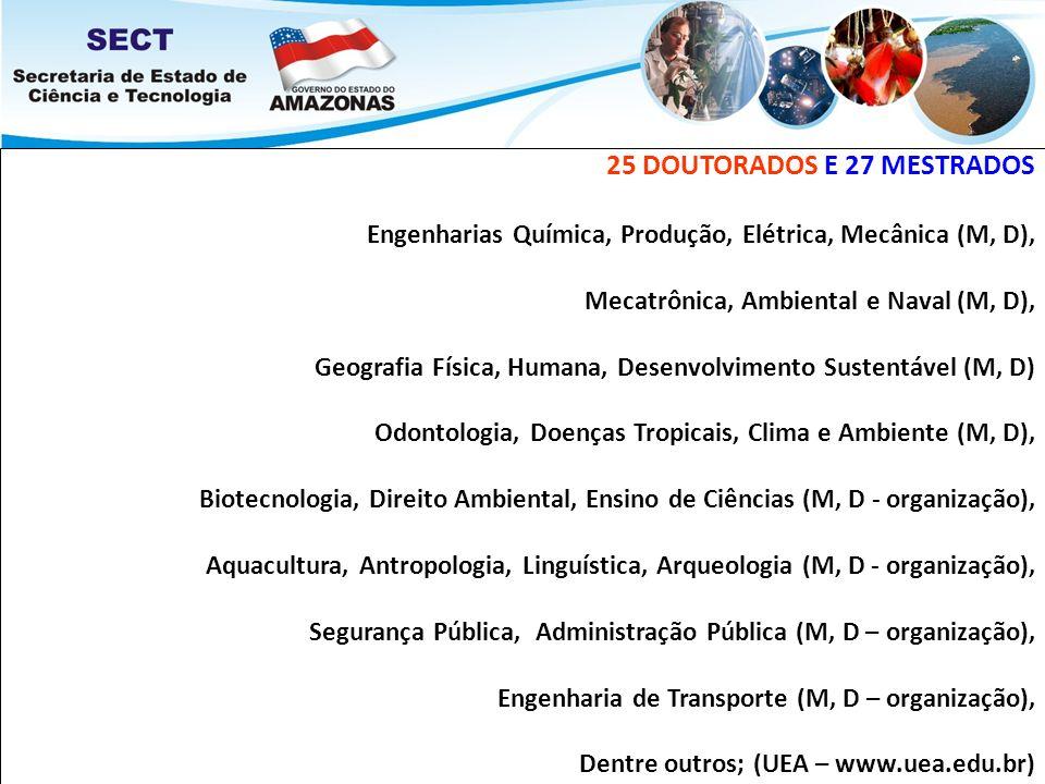 25 DOUTORADOS E 27 MESTRADOS Engenharias Química, Produção, Elétrica, Mecânica (M, D), Mecatrônica, Ambiental e Naval (M, D), Geografia Física, Humana