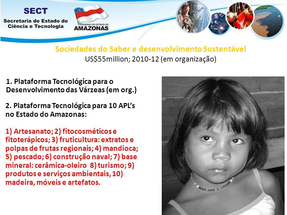 1. Plataforma Tecnológica para o Desenvolvimento das Várzeas (em org.) Sociedades do Saber e desenvolvimento Sustentável US$55million; 2010-12 (em org