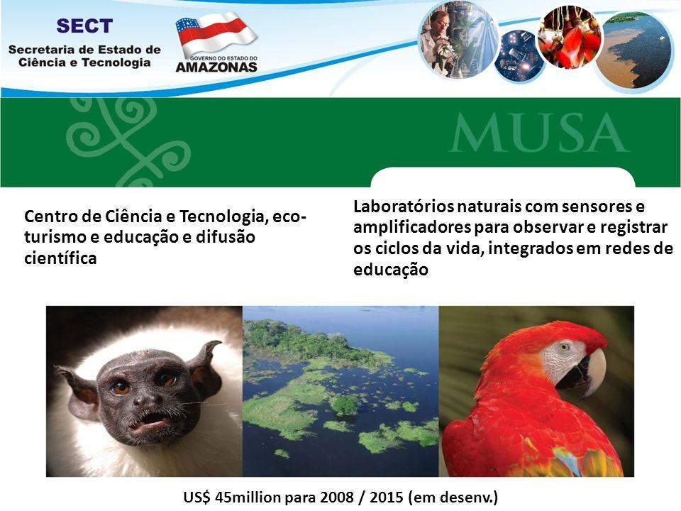 US$ 45million para 2008 / 2015 (em desenv.) Centro de Ciência e Tecnologia, eco- turismo e educação e difusão científica Laboratórios naturais com sen
