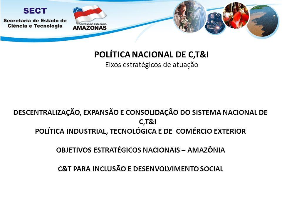 DESCENTRALIZAÇÃO, EXPANSÃO E CONSOLIDAÇÃO DO SISTEMA NACIONAL DE C,T&I POLÍTICA INDUSTRIAL, TECNOLÓGICA E DE COMÉRCIO EXTERIOR OBJETIVOS ESTRATÉGICOS