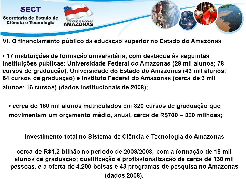 VI. O financiamento público da educação superior no Estado do Amazonas 17 instituições de formação universitária, com destaque às seguintes instituiçõ