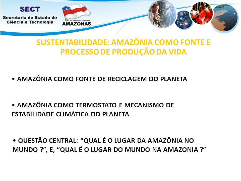 SUSTENTABILIDADE: AMAZÔNIA COMO FONTE E PROCESSO DE PRODUÇÃO DA VIDA AMAZÔNIA COMO FONTE DE RECICLAGEM DO PLANETA AMAZÔNIA COMO TERMOSTATO E MECANISMO