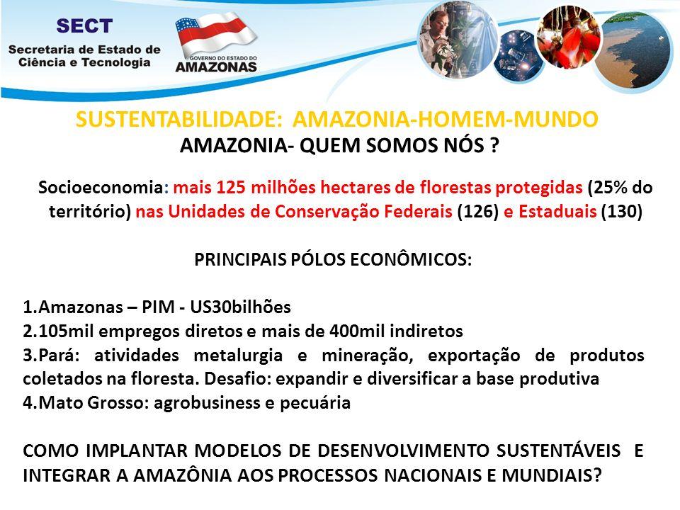 SUSTENTABILIDADE: AMAZONIA-HOMEM-MUNDO AMAZONIA- QUEM SOMOS NÓS ? Socioeconomia: mais 125 milhões hectares de florestas protegidas (25% do território)