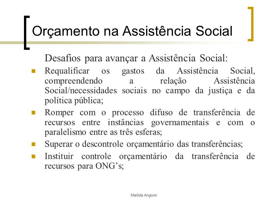 Marilda Angioni Orçamento na Assistência Social Desafios para avançar a Assistência Social: Requalificar os gastos da Assistência Social, compreendend