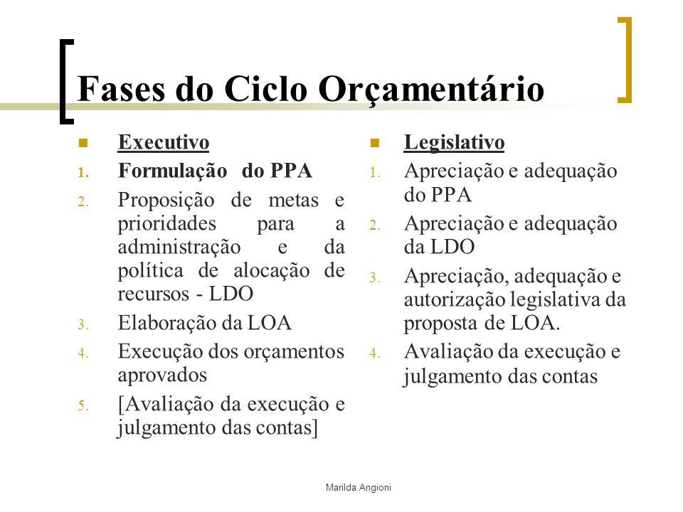 Marilda Angioni Fases do Ciclo Orçamentário Executivo 1. Formulação do PPA 2. Proposição de metas e prioridades para a administração e da política de