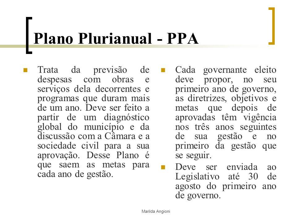Marilda Angioni Plano Plurianual - PPA Trata da previsão de despesas com obras e serviços dela decorrentes e programas que duram mais de um ano. Deve