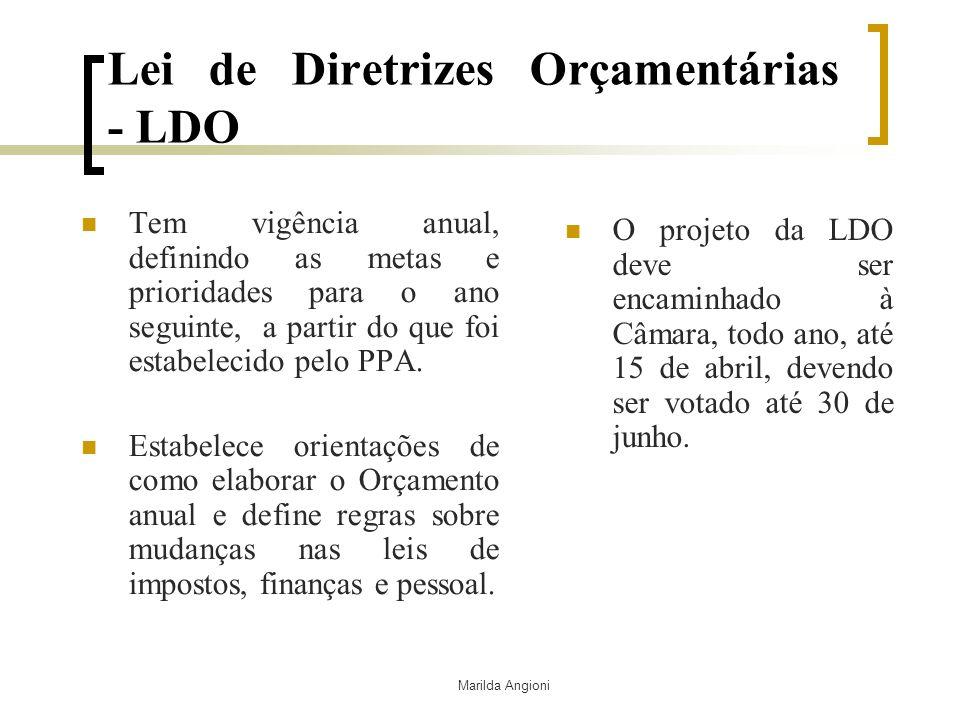 Marilda Angioni Lei de Diretrizes Orçamentárias - LDO Tem vigência anual, definindo as metas e prioridades para o ano seguinte, a partir do que foi es