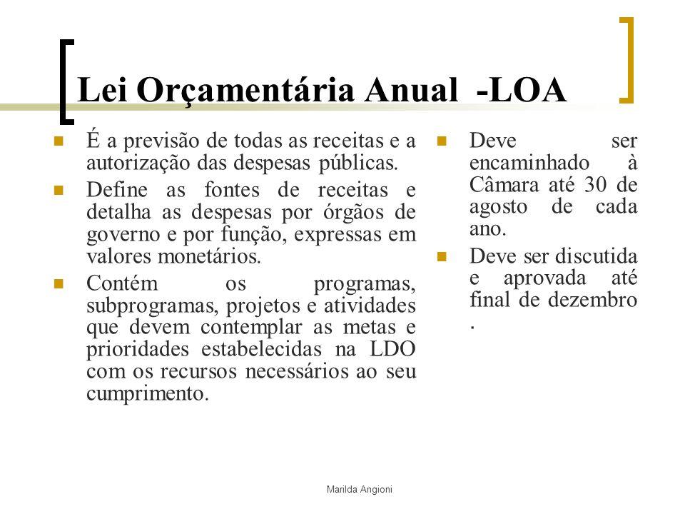 Marilda Angioni Lei Orçamentária Anual -LOA É a previsão de todas as receitas e a autorização das despesas públicas. Define as fontes de receitas e de