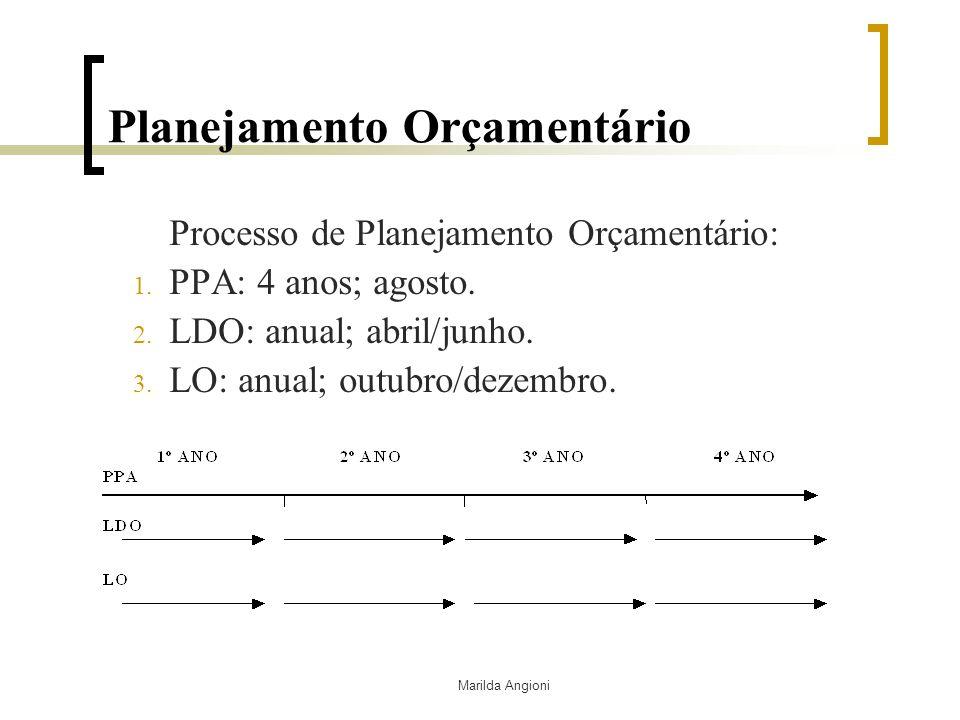 Marilda Angioni Planejamento Orçamentário Processo de Planejamento Orçamentário: 1. PPA: 4 anos; agosto. 2. LDO: anual; abril/junho. 3. LO: anual; out