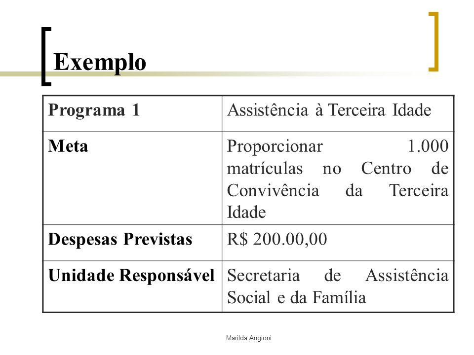 Marilda Angioni Exemplo Programa 1Assistência à Terceira Idade MetaProporcionar 1.000 matrículas no Centro de Convivência da Terceira Idade Despesas P