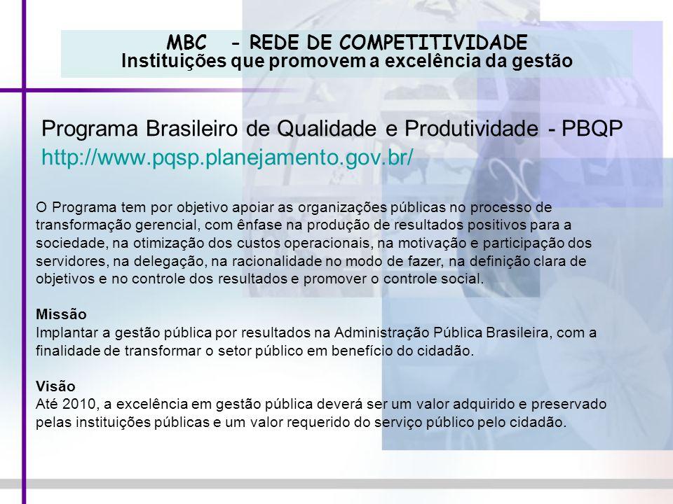 MBC - REDE DE COMPETITIVIDADE Instituições que promovem a excelência da gestão Programa Brasileiro de Qualidade e Produtividade - PBQP http://www.pqsp