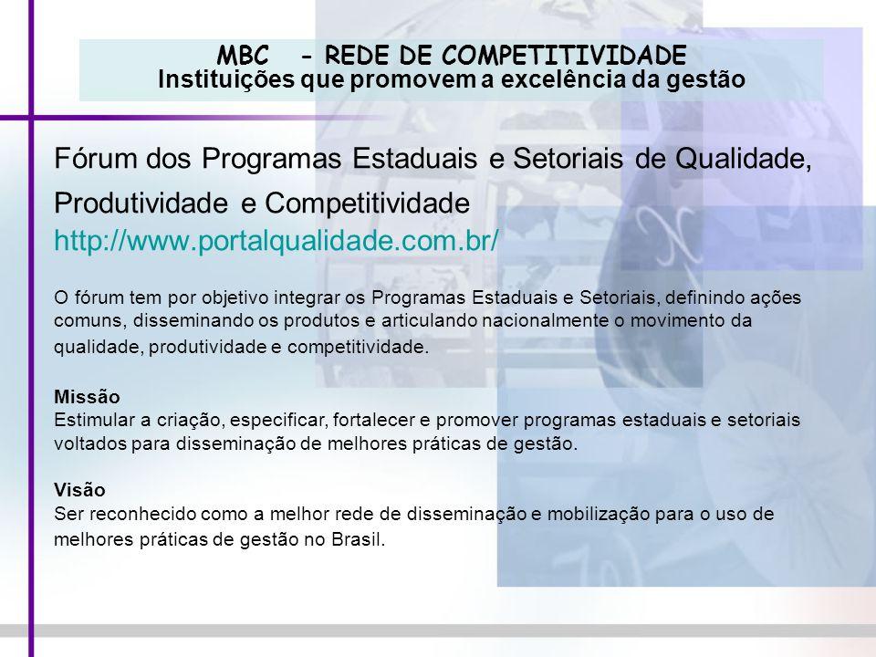 MBC - REDE DE COMPETITIVIDADE Instituições que promovem a excelência da gestão Fórum dos Programas Estaduais e Setoriais de Qualidade, Produtividade e