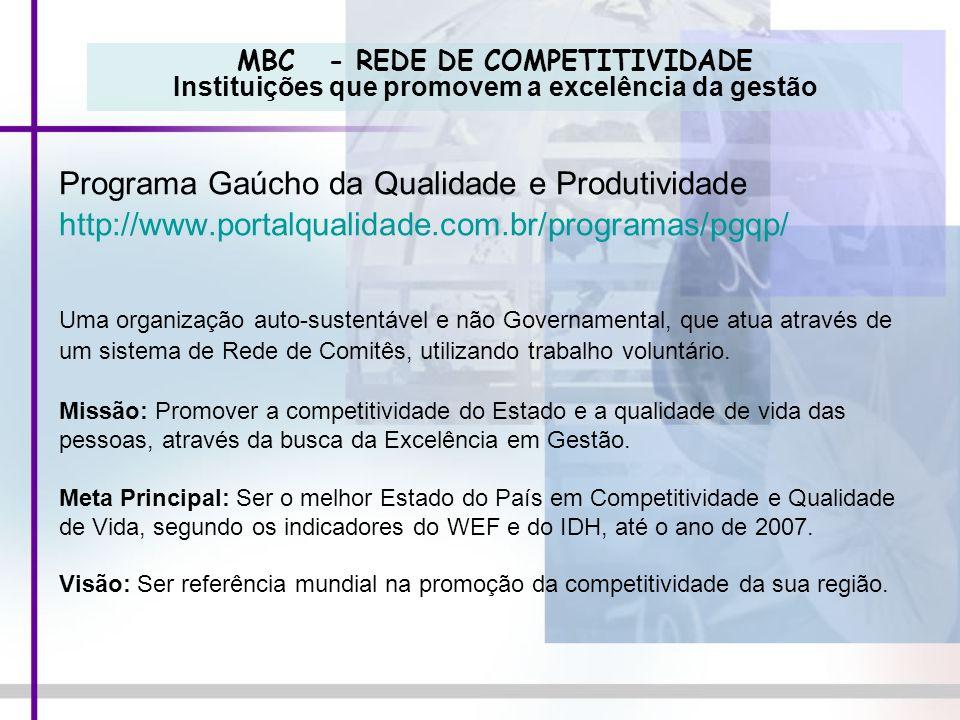 MBC - REDE DE COMPETITIVIDADE Instituições que promovem a excelência da gestão Programa Gaúcho da Qualidade e Produtividade http://www.portalqualidade