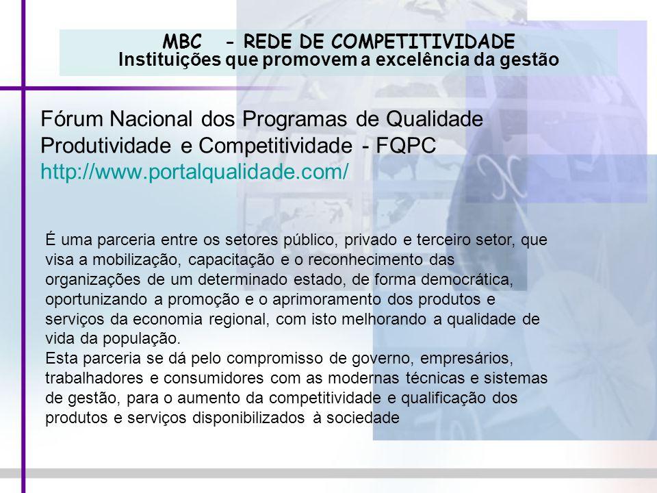 MBC - REDE DE COMPETITIVIDADE Instituições que promovem a excelência da gestão Fórum Nacional dos Programas de Qualidade Produtividade e Competitivida