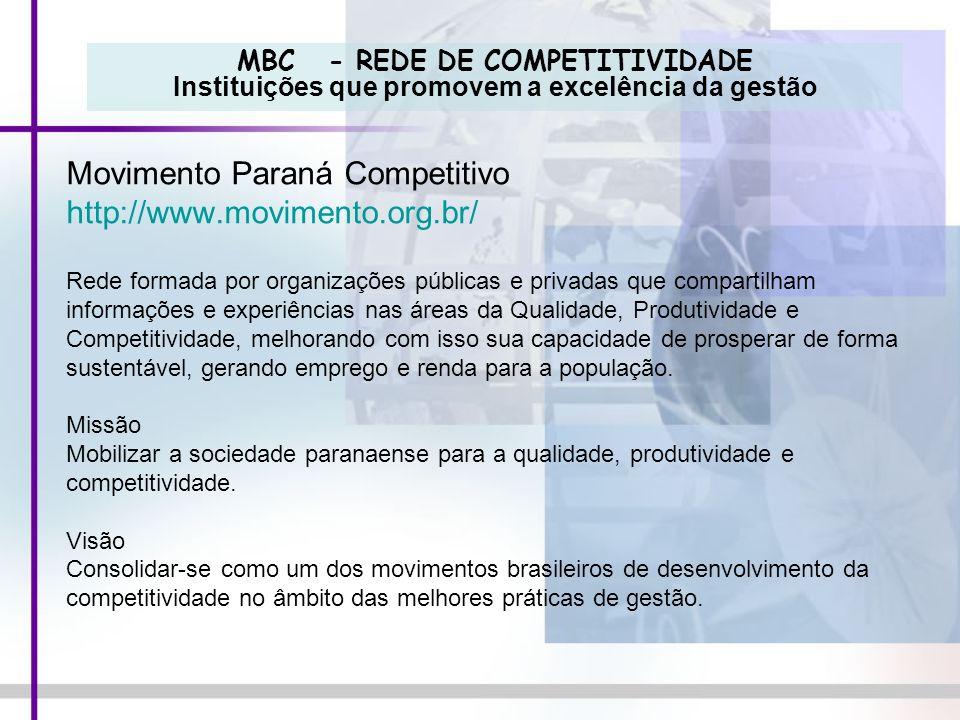 MBC - REDE DE COMPETITIVIDADE Instituições que promovem a excelência da gestão Movimento Paraná Competitivo http://www.movimento.org.br/ Rede formada