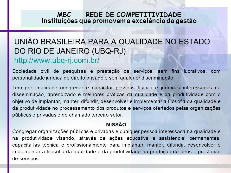 MBC - REDE DE COMPETITIVIDADE Instituições que promovem a excelência da gestão UNIÃO BRASILEIRA PARA A QUALIDADE NO ESTADO DO RIO DE JANEIRO (UBQ-RJ)