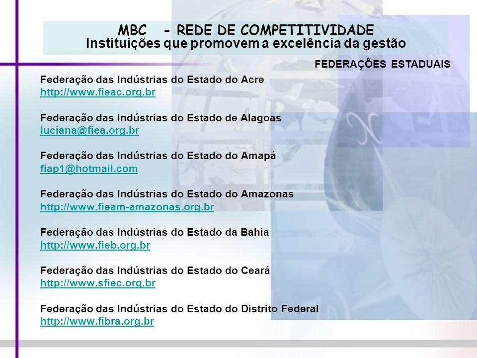 MBC - REDE DE COMPETITIVIDADE Instituições que promovem a excelência da gestão Federação das Indústrias do Estado do Acre http://www.fieac.org.br Fede