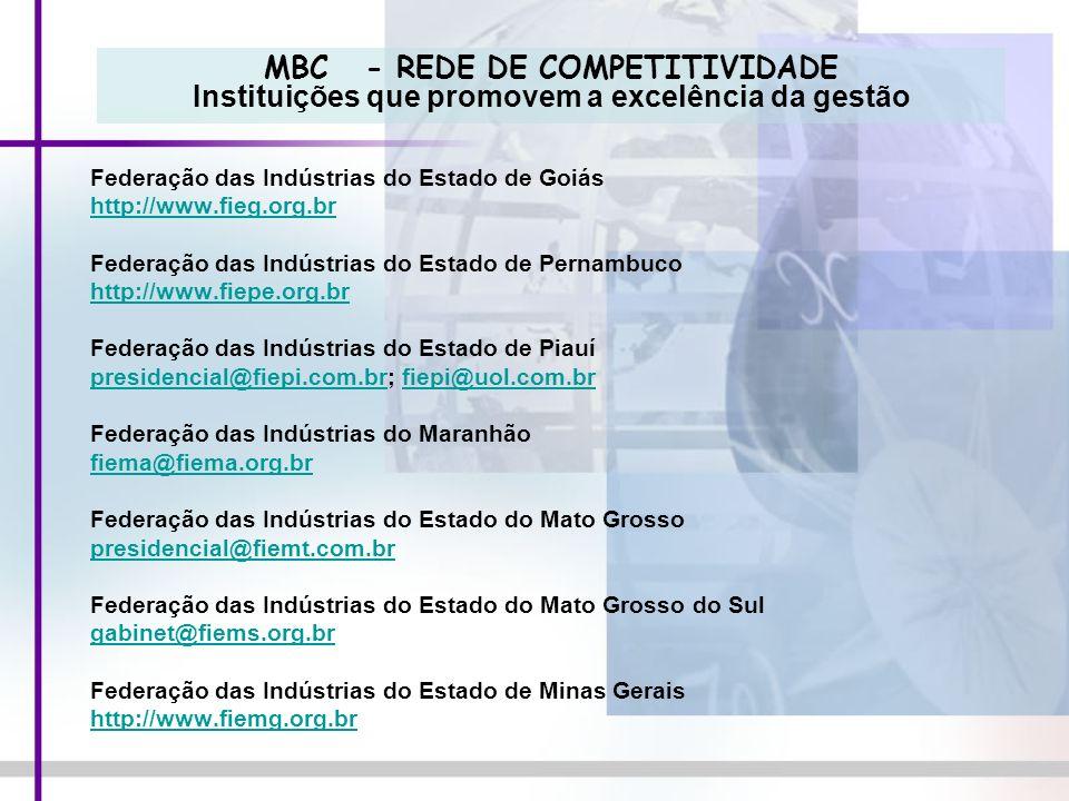 MBC - REDE DE COMPETITIVIDADE Instituições que promovem a excelência da gestão Federação das Indústrias do Estado de Goiás http://www.fieg.org.br Fede