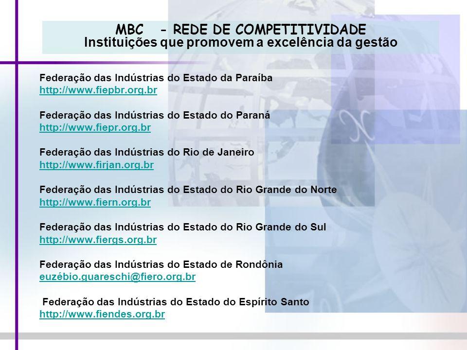 MBC - REDE DE COMPETITIVIDADE Instituições que promovem a excelência da gestão Federação das Indústrias do Estado da Paraíba http://www.fiepbr.org.br