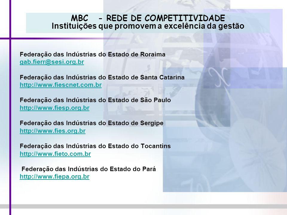 MBC - REDE DE COMPETITIVIDADE Instituições que promovem a excelência da gestão Federação das Indústrias do Estado de Roraima gab.fierr@sesi.org.br Fed