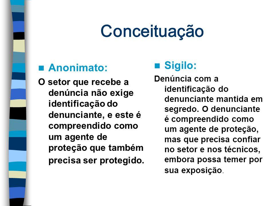 Conceituação Anonimato: O setor que recebe a denúncia não exige identificação do denunciante, e este é compreendido como um agente de proteção que tam