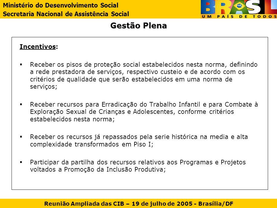 Gestão Plena Incentivos: Receber os pisos de proteção social estabelecidos nesta norma, definindo a rede prestadora de serviços, respectivo custeio e