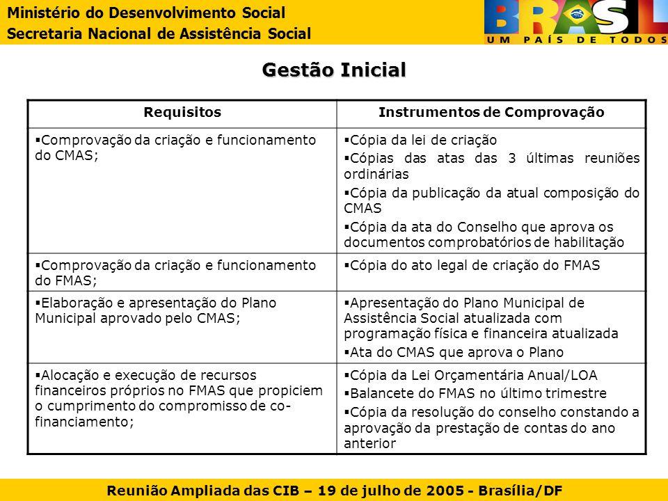 Gestão Inicial RequisitosInstrumentos de Comprovação Comprovação da criação e funcionamento do CMAS; Cópia da lei de criação Cópias das atas das 3 últ