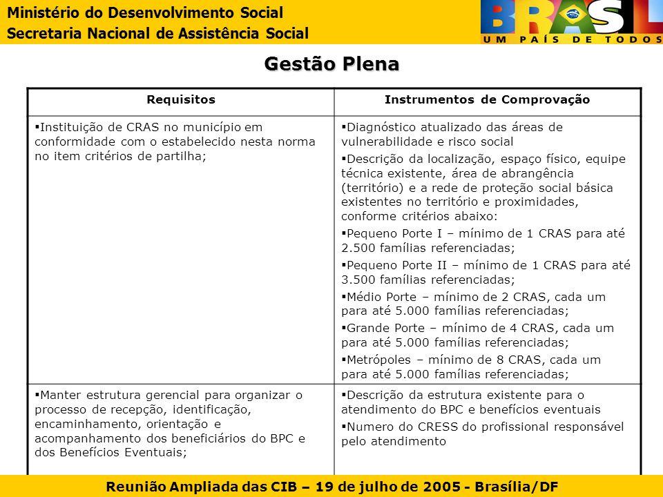Gestão Plena RequisitosInstrumentos de Comprovação Instituição de CRAS no município em conformidade com o estabelecido nesta norma no item critérios d