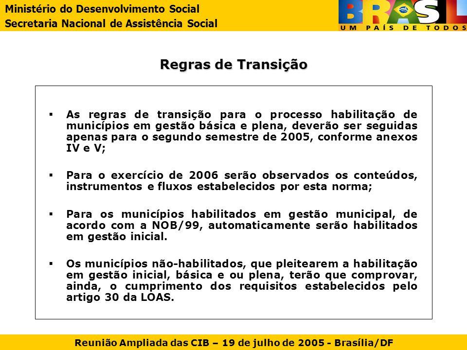 Regras de Transição As regras de transição para o processo habilitação de municípios em gestão básica e plena, deverão ser seguidas apenas para o segu