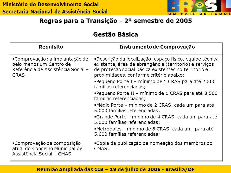 Regras para a Transição - 2º semestre de 2005 Gestão Básica Ministério do Desenvolvimento Social Secretaria Nacional de Assistência Social Reunião Amp