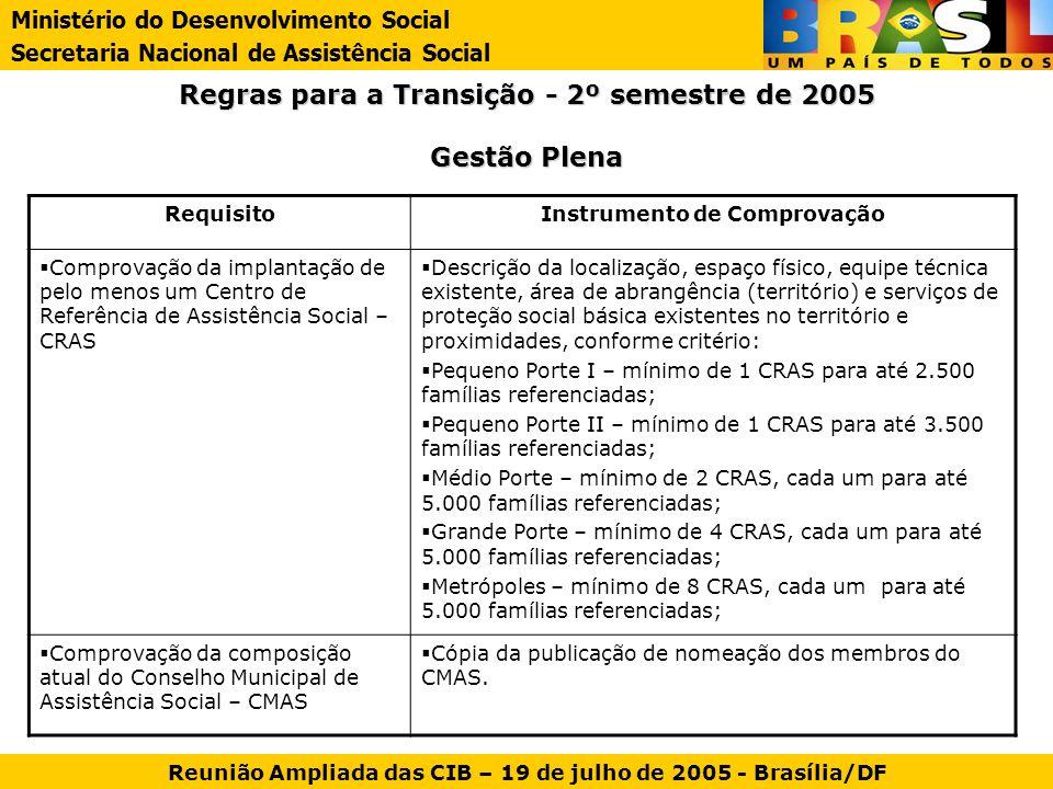 Regras para a Transição - 2º semestre de 2005 Gestão Plena Ministério do Desenvolvimento Social Secretaria Nacional de Assistência Social Reunião Ampl