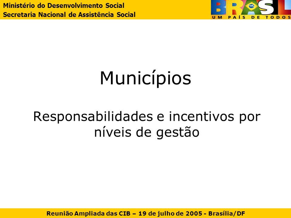 Municípios Responsabilidades e incentivos por níveis de gestão Ministério do Desenvolvimento Social Secretaria Nacional de Assistência Social Reunião