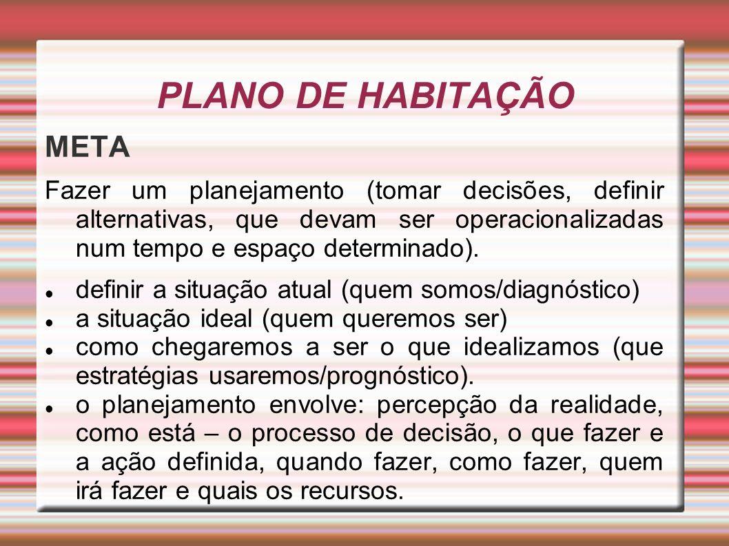 PLANO DE HABITAÇÃO META Fazer um planejamento (tomar decisões, definir alternativas, que devam ser operacionalizadas num tempo e espaço determinado).