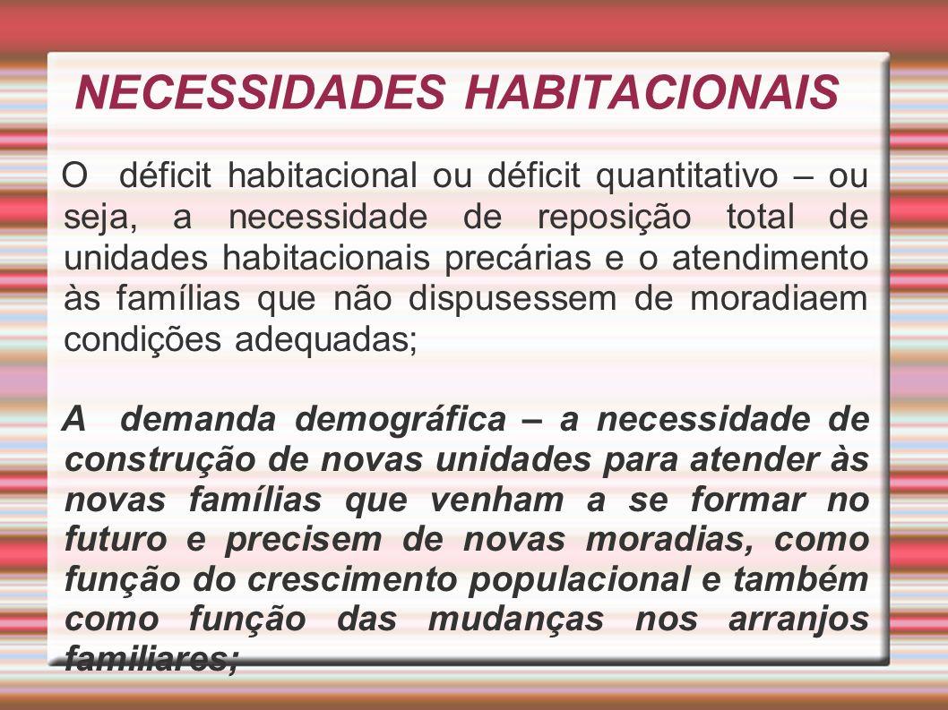 NECESSIDADES HABITACIONAIS O déficit habitacional ou déficit quantitativo – ou seja, a necessidade de reposição total de unidades habitacionais precár