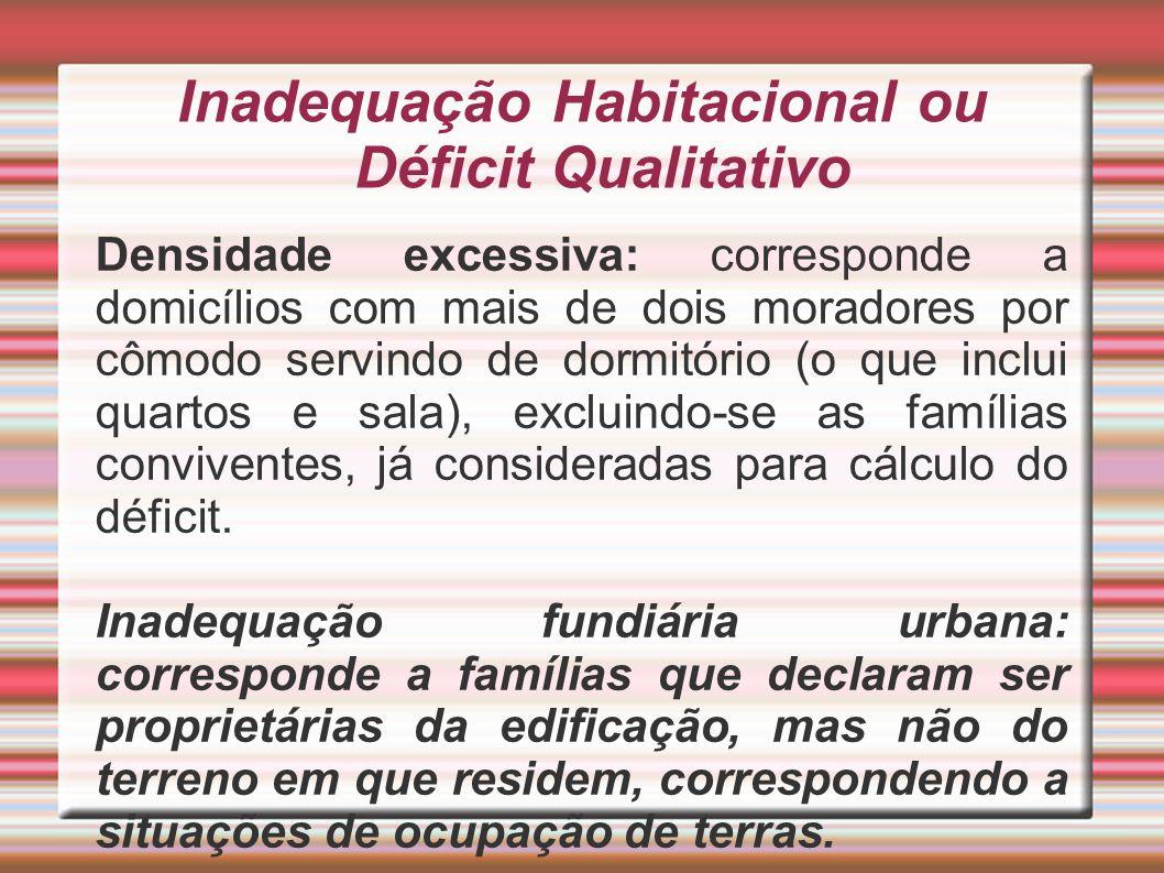 Inadequação Habitacional ou Déficit Qualitativo Densidade excessiva: corresponde a domicílios com mais de dois moradores por cômodo servindo de dormit