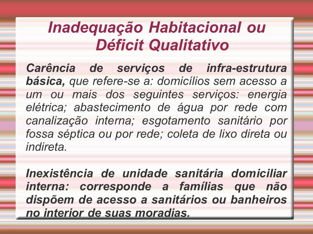 Inadequação Habitacional ou Déficit Qualitativo Carência de serviços de infra-estrutura básica, que refere-se a: domicílios sem acesso a um ou mais do