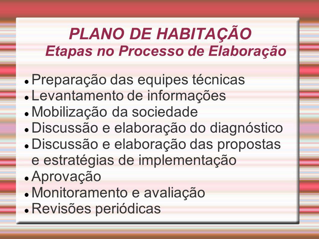 PLANO DE HABITAÇÃO Etapas no Processo de Elaboração Preparação das equipes técnicas Levantamento de informações Mobilização da sociedade Discussão e e