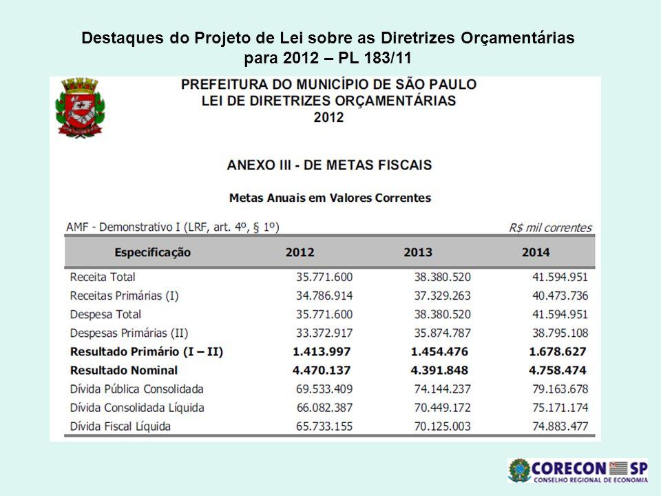 Destaques do Projeto de Lei sobre as Diretrizes Orçamentárias para 2012 – PL 183/11