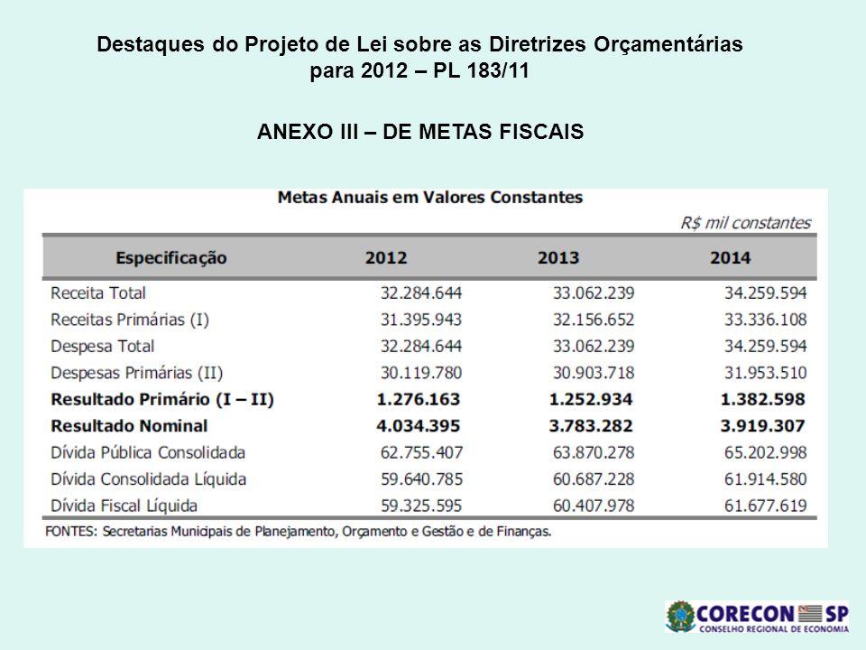 ANEXO III – DE METAS FISCAIS